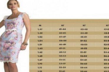 Koliko to kilograma trebate imati u zavisnosti od vaše visine – odgovor se nalazi u ovoj tabeli